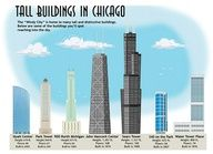 fun facts for kids about the skyscrapers in Chicago