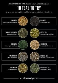 Some different types of tea you just HAVE to try