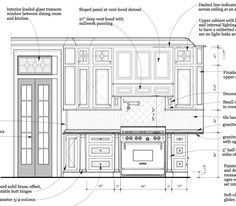 Best Elevation Drawings Cabinet Detail Drawing Size Interior 400 x 300