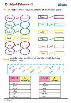 Turkish Language, Homeschool, Bullet Journal, Map, Location Map, Homeschooling, Peta, Maps