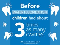 Fluoridated Water: Where? When? Why?