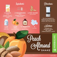 Peach Almond Shake Recipe If you want a quick, delicious  meal, you'll get them when you reach for an Herbalife Formula 1 shake. You can get your formula 1 at herbal1shop.com. I hope you enjoy it *Know you can substitute the nonfat milk for silk, organic, almond, lactose free, or milk powder. If you prefer fresh fruits instead frozen fruits you could use the fresh fruits what I would do is cut them with anticipation and froze them for few hours so they can be frozen all the way through.