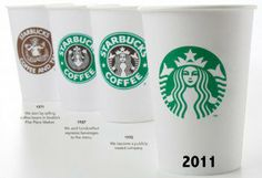 スタバのロゴのデザインヒストリーの写真を見つけました。一番最初はブラウンだったんですね、知らなかった!