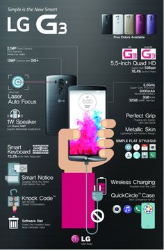 Check out all of the great features of the new LG G3 in this fantastic #infographic #lgg3