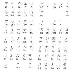 Einblicke in die japanische Sprache: Die Schrift | Pottwalblog