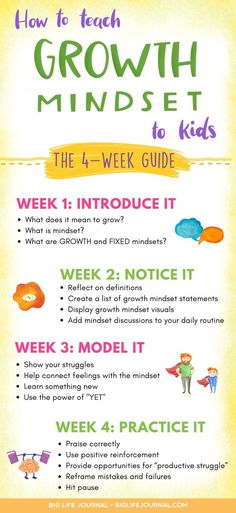 How to Teach Growth Mindset to Kids (The Guide) – big-life-journal-uk Growth Mindset For Kids, Growth Mindset Activities, Growth Mindset Lessons, Growth Mindset Classroom, Mindset Quotes, Social Emotional Learning, Social Skills, What Is Mindset, Fixed Mindset