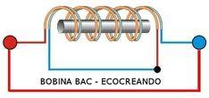 Bobina Tesla - Free Energy - Magnetizza e Risparmia --> Acqua - Carburante - Corrente Warrior Concept Art, Save Water, Save Energy, Hobby, Circuits, Science, Interior Design, Tesla Coil, Magnet Therapy