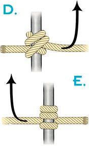 Rolling hitch-Enganche rodante- D y E: Tire de las envolturas apretado. Luego, tire de la parte de trabajo en la dirección opuesta y sobre el nudo. Ahora, puede utilizar el enganche rodante para transportar o arrastrar el objeto.