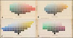 Munsell Colour Atlas The Dimensions of Colour- David Briggs