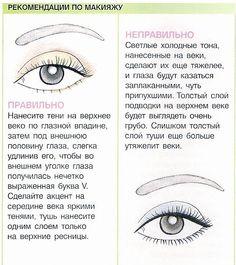 схемы макияжа в картинках: 32 тыс изображений найдено в Яндекс.Картинках