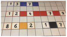 Scenariusz 1 - Propozycje zabaw rozwijających kompetencje matematyczne dzieci – Wiki Mistrzowie Kodowania Scrabble, Coding, Games, Gaming, Toys, Programming