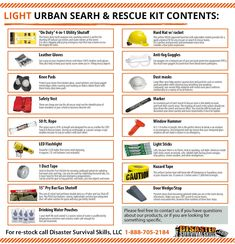 Our Light Urban Search & Rescue Kit is perfect for schools and CERT, BERT teams packed in a shoulder bag which provides easier access than backpacks.