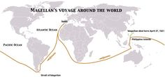 Magellan's route around the world