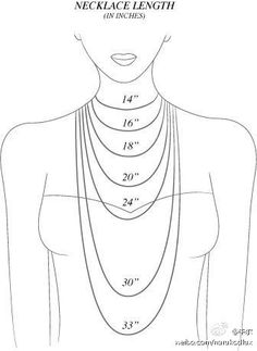 Great Chart to show you the positioning for different necklace lengths!