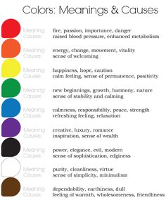 The meaning of colors...(Rainbow)