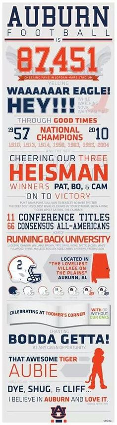 THIS IS SO AWESOME! You will only understand it if you bleed orange and blue! I <3 my school. :) WDE, baby!
