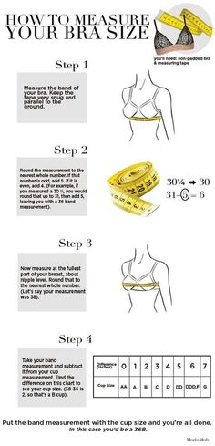 Measure Bra Size... medidas para molde de Sutiã... More