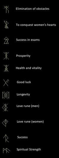 silverwitch, Runes as talismans:- I find them useful to add to...