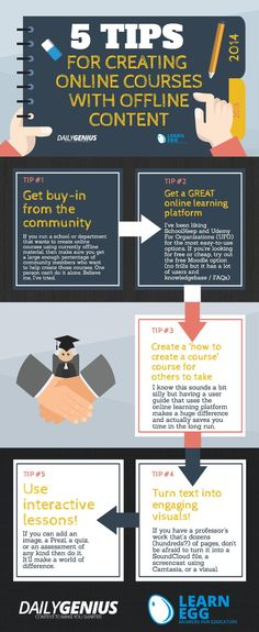 Creating Online Courses with Offline Material Infographic - http://elearninginfographics.com/creating-online-courses-offline-material-infographic/
