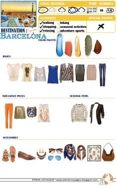 Eternel Voyageur: WHAT TO PACK Barcelona