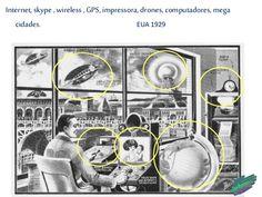 Internet, skype , wireless , GPS, impressora, drones, computadores, mega cidades. EUA 1929