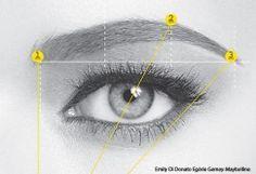 Beauté: comment se dessiner de jolis sourcils?