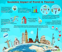 Reflections about tourism – The big paradox
