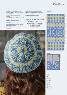 Клуб ЛОПАПЕЙСА Fair Isle Knitting Patterns, Knitting Charts, Knitting Designs, Knitting Projects, Crochet Winter, Knit Crochet, Crochet Hats, Knit Mittens, Knitted Hats
