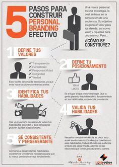 #Infografía #Emprendimiento Cinco consejos para construir un personal branding efectivo