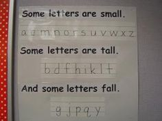 Alphabet poster to help remind the children how each letter looks and its placement on the paper! Great for beginning of the year reminder. Kindergarten Writing, Kindergarten Literacy, Teaching Writing, Teaching Handwriting, Handwriting Activities, Handwriting Ideas, Kindergarten Handwriting, Handwriting Practice, Writing Prompts
