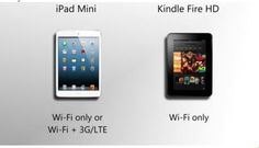 Apple iPad 5 vs Kindle Fire HD 8.9 LTE Wireless – Specs, Features, Designs and Prices