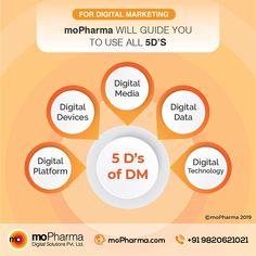 The Programmatic Era - digital marketing Online Digital Marketing Courses, Marketing Pdf, Digital Marketing Strategy, Marketing Tools, Digital Business Card, Learning Methods, Blog Online, Communication Skills, Cards