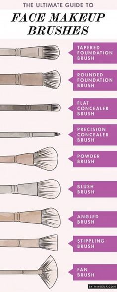 Face make up brushes