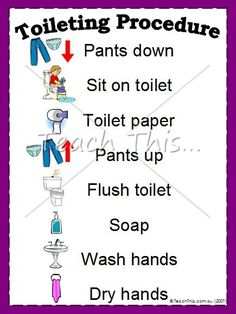 Toileting Procedure - Printable Special Needs Autism, Aspergers, ADHD, Dyslexia, Teacher Resources and Activities :: Teacher Resources and Classroom Games :: Teach This Potty Training Tips, Toilet Training, Classroom Games, Classroom Management, Classroom Routines, Classroom Ideas, Autism Resources, Teacher Resources, Classroom Resources