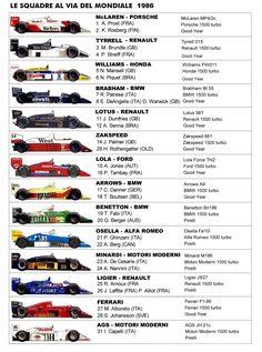 monoposto formula 1 1986 Stock Car, Nascar, Pickup Car, Technical Illustration, F1 News, Racing Events, Formula 1 Car, F1 Season, F1 Racing