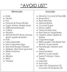 28 day detox cheat sheet for Arbonne detox.