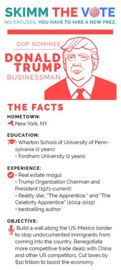 Heads up: you have to hire a new president. Visit Skimm the Vote to get informed about Donald, Hillary, and all of the 3rd party candidates.