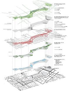 Remodels and restorations urban analysis layout, urban. Site Analysis Architecture, Architecture Mapping, Architecture Concept Diagram, Architecture Presentation Board, Presentation Layout, Landscape Architecture Design, Architecture Graphics, Sustainable Architecture, Architecture Diagrams