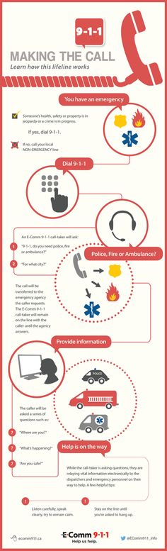 Making the call: 9-1-1 infographic  How 911 works infographic 9-1-1 is your direct connection to police, fire and ambulance when immediate action is required: someone's health, safety or property is in jeopardy or a crime is in progress.  In order to educate the public on how this important lifeline works, we've produced an infographic that's also available on ecomm911.ca and our social media channels Facebook and Twitter.  Check it out!