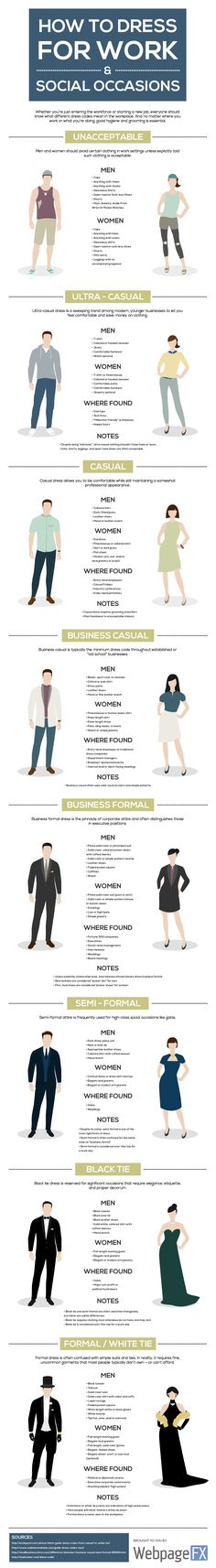 How to dress (or not) for work
