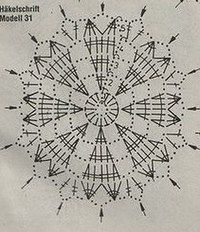 Inspired by the creative invention of Hungarians - horgolt szivek Crochet Symbols, Crochet Motifs, Crochet Diagram, Crochet Chart, Crochet Doilies, Crochet Stitches, Crochet Ball, Easter Crochet, Crochet Shawl