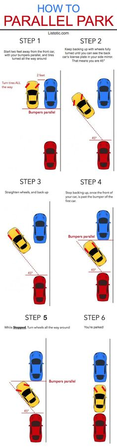 Parallel parking step-by-step guide. This helps a ton! -- 10 Helpful Tips That Will Make You A Better Driver Parallel parking step-by-step guide. This helps a ton! -- 10 Helpful Tips That Wi Simple Life Hacks, Useful Life Hacks, Lifehacks, Drivers Ed, Drivers Permit, Car Hacks, Hacks Diy, Car Life Hacks, Life Car