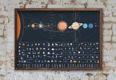 Get ready for an intergalactic (ok, maybe intragalactic) adventure! Pop Chart Lab has distilled more than half a century of space travel into a beautiful print. The Chart of Cosmic Exploration feature hugo Design Shop, Boy Room, Kids Room, Twin Room, Girl Rooms, Beautiful Posters, Space Theme, Space Travel, Space Exploration