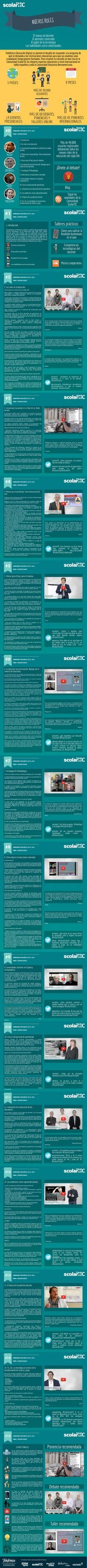 Scolartic Tema 3: Nuevos Roles EXT_v2 | Piktochart Infographic Editor