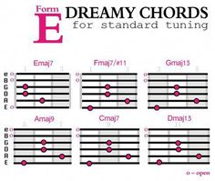 Jazz Piano Lessons Dreamy Chords Form E Guitar Chords And Scales, Music Theory Guitar, Guitar Chords Beginner, Guitar Chords For Songs, Music Chords, Guitar Chord Chart, Guitar For Beginners, Music Guitar, Playing Guitar