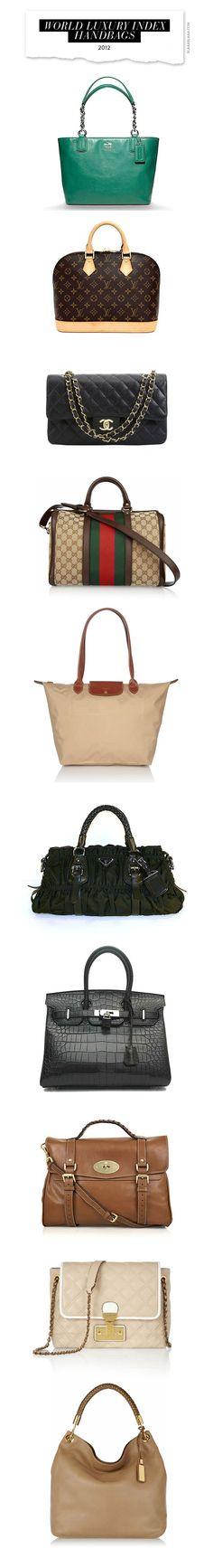 World Luxury Index Handbags 2012