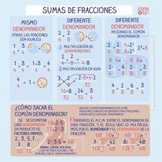 Math Work, Fun Math, Math Resources, Math Activities, Math Charts, Math Questions, Math Formulas, Teaching Time, Get Educated