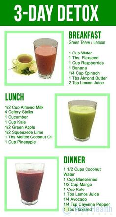 Weight loss/diet tips : 3-Day Detox: