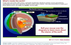 About earthquake plate tectonics and earth science lessons