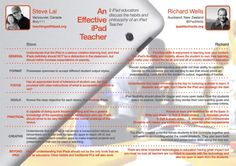 The Habits and Philosophy of an Effective iPad Teacher | teachingwithipad.org